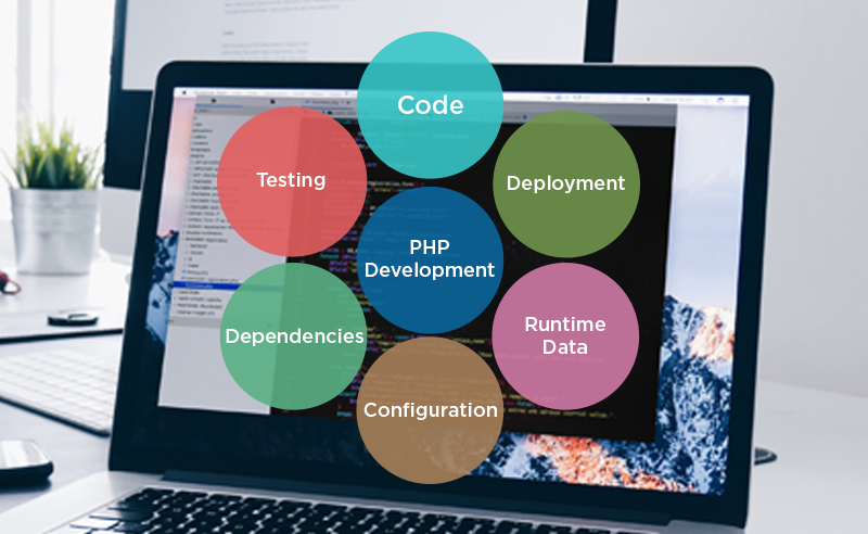 A Glance At PHP Web Development Company India